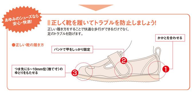 あゆみのシューズなら安心・快適!正しく靴を履いてトラブルを防止しましょう!正しい靴の履き方 1.かかとを合わせる 2.バンドで甲をしっかり固定 3.つま先に5〜10mm位(捨て寸)のゆとりをもたせる