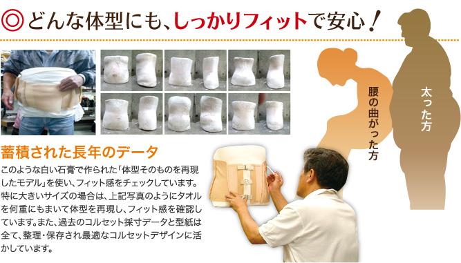 どんな体型にも、しっかりフィットで安心! 蓄積された長年のデータ このような白い石膏で作られた「体型そのものを再現したモデル」を使い、フィット感をチェックしています。特に大きいサイズの場合は、上記写真のようにタオルを何重にもまいて体型を再現し、フィット感を確認しています。また、過去のコルセット採寸データと型紙は全て、整理・保存され最適なコルセットデザインに活かしています。